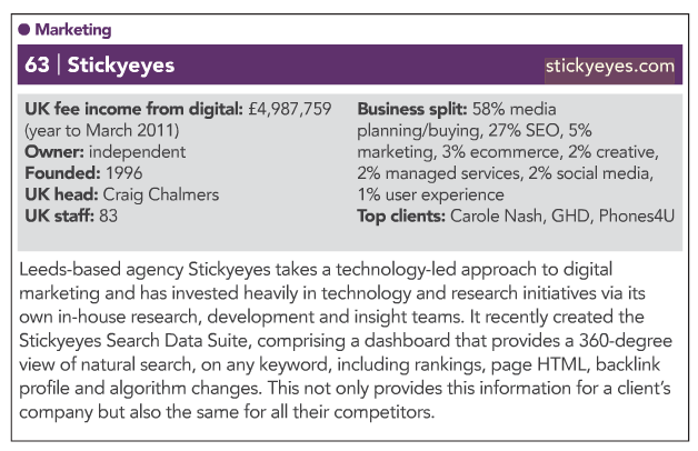 NMA Top 100 Interactive Agencies Stickyeyes